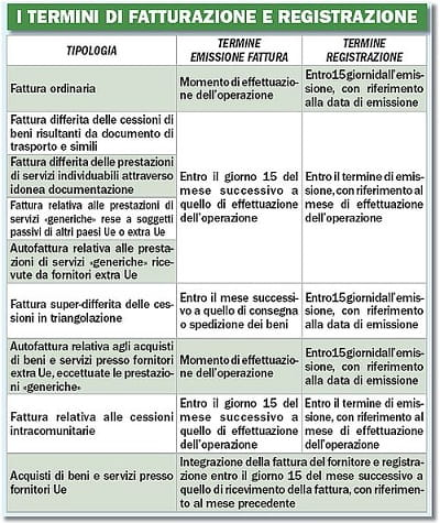 Fatturazione le nuove regole previste dalla legge di for Prestazioni di servizi extra ue