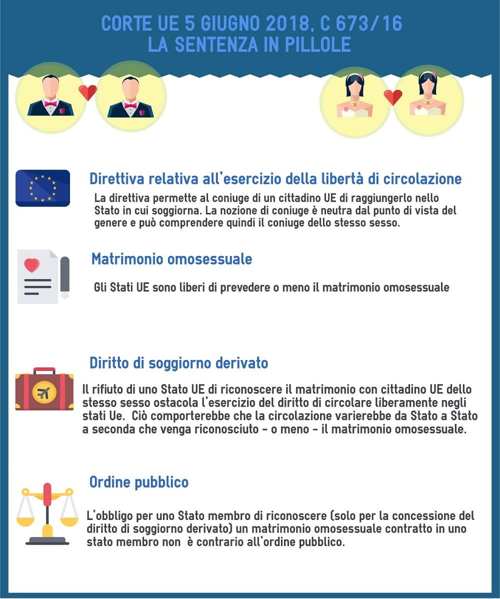 Stunning Carta Di Soggiorno Del Familiare Di Cittadino Ue Images ...